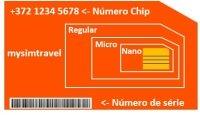 Compatibilidade e tamanho do chip da MySimTravel